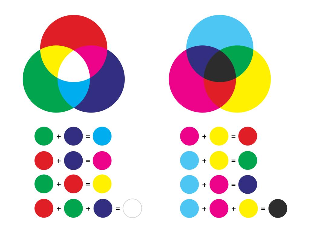 cercle couleurs